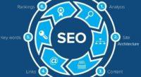 Что такое SEO и SEO-оптимизация