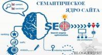 Как составить семантическое ядро сайта